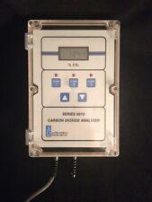 ALPHA OMEGA Carbon Dioxide Analyzer CO2 Series 9510 Good Condition