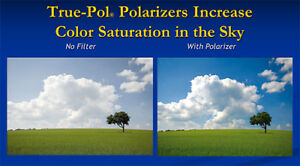 "New Schneider 4x5.65"" Combination 85 Circular Tru-Polarizing Filter 68-020156"