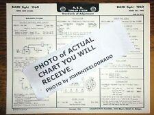repair manuals \u0026 literature for 1960 buick lesabre ebay 94 Buick Lesabre Wiring Diagram 1960 buick eight series 4400 lesabre models aea tune up chart