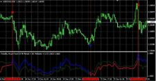Forex Indicator Forex Trading System Best mt4 Trend Strategy Volatility HP Trend