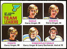 1975-76 OPC O PEE CHEE #40 GARRY UNGER LARRY SACHARUK NM ST. LOUIS BLUES LEADERS