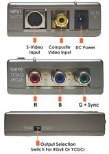 TV Composite S-Video To Component Video RGB Converter
