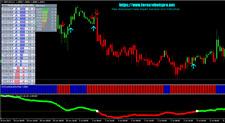 Trading Systems | Expert Advisors | Forex MT4 Indicators - Forex Profit Supreme
