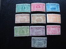 AMERIQUE CENTRALE - timbre yvert et tellier n° 191 a 200 (majorite n**) (C5)