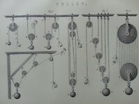 ANTIQUE PRINT C1870'S PULLEY ENGRAVING ENGINEERING SCIENCE BUILDING CONSTRUCTION