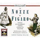 Mozart: Le Nozze di Figaro, Music