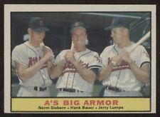 "1961 Topps #119 ""A's Big Armor"" in ExMt-NrMt condition"