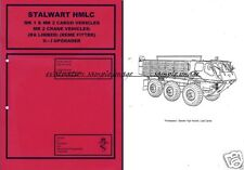 Alvis Stalwart Archive Mechanical Eng Maint crane RA Limber REME Fitter vehicle