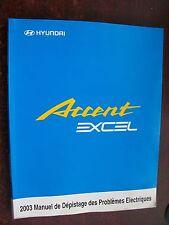 Hyundai ACCENT EXCEL 2003 : Manuel pannes électriques