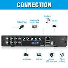 Noir Floureon 8CH 1080P 1080N HD H.264 Sécurité CCTV Enregistreur de Vidéo Cloud
