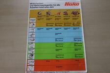 163414) Hako Motorhacken Prospekt 197?