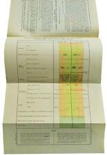 1921 - AERONAUTICALCARTOGRAPHY - First Universal Navigation Map System - 05