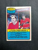 1980-81 O-Pee-Chee Hockey #216 Montreal Canadiens Checklist Marked