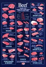 Retail Beef Cuts Poster, Vintage Butcher Shop Chart, Steaks, Ribs, Ribeye, Filet