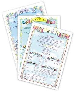 Personalised On The Day You Where Born Certificate