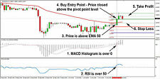 Forex NSOFT Indicator and Trading system (MT4) Very Accurate!