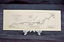 1915 Automobile Club of Southern CA Strip Map Springer to Las Vegas #23 (A19)