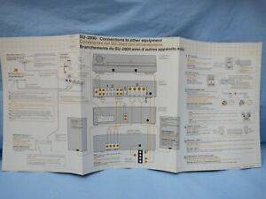 Panasonic SU-2800 Integrated Amplifier Connection to Other Equipment Manual