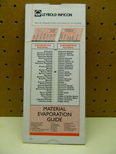 New listing Leybold Inficon Material Deposition Guide Bt126