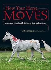 How Your Horse Moves-ExLibrary