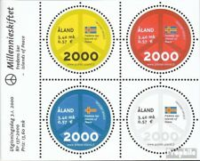 Finland-Aland Blok 4 postfris 2000 Millennium