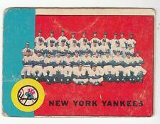 [58955] 1963 TOPPS BASEBALL NEW YORK YANKEES TEAM PHOTO #247 TRADING CARD
