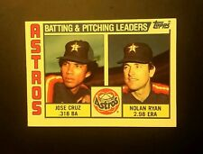 New listing 1984 Topps #66 Astros Checklist, Jose Cruz, Nolan Ryan
