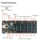 BTC-S37 Mining Machine Accessories Motherboard, CPU Group VGA Interface Compact