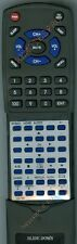 Replacement Remote for RCA DSB778W