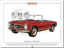 Manuali e istruzioni per auto Mercedes-Benz