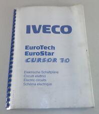 Manual de Taller Eléctrico Diagramas de Cableado Iveco Eurotech/Eurostar/Cursor