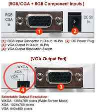 15Khz RGB CGA Component Video to VGA Converter Scaler