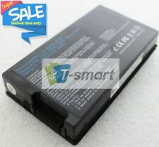 New listing Battery for Asus F80S F80L F80Q F81Se F83E K41 K41E X61G X83S X85E X88S A32-F80