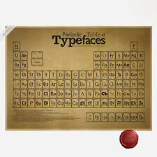 Periodic Table of Elements Poster Retro Kraft Paper Poster Room Decorative A168