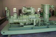 Sullair Ts32 400 hp.460 Rotary Screw air compressor Variable capacity, warranty