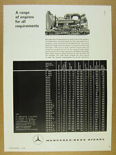 1960 Mercedes-Benz Diesel Engines 34 Oil Drilling Models Chart vintage print Ad