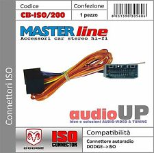 CONNETTORE AUTORADIO ISO ORIGINALE PER DODGE CALIBER DAL 2011 IN POI.