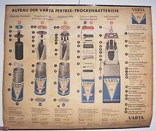 Alte Wandtafel Rollkarte Varta Trocken Batterien um 1930/40 Reklame Lehrkarte !