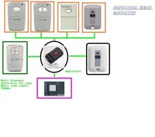Linear/MultiCode Gate Remote Control Opener 300MHz 1089/4140/3070/3060/8911/4120