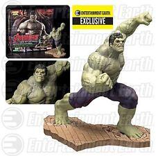 Kotobukiya ARTFX Hulk EE Exclusive