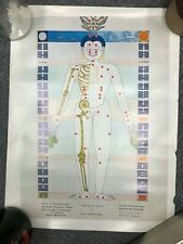 Vintage Mantak Chia Qi Gong Acupuncture TCM Poster Chart - Fusion of 5 Elements