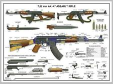 "Poster 18""x24"" Russian AK-47 Kalashnikov Rifle Manual Exploded Parts Diagram"