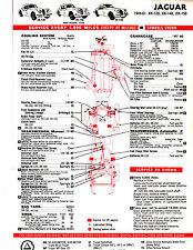 1949 1950 1951 1952 1953-1962 JAGUAR XK120 140 150 HILLMAN LUBE TUNEUP CHART CC2