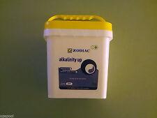 Pool pH Adjusters