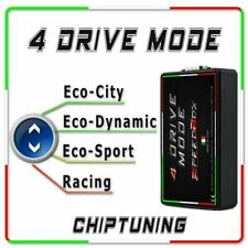 Centralina aggiuntiva Ford S-MAX 1.8 TDCI 125 cv hp Modulo Chip tuning