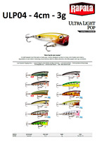 Rapala Ultra Light Pop Fishing Lure 4cm 3g Fishing Lure Various Colours