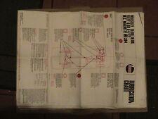 WOLSELEY 15/60, 16/60, RILEY 4/68, 4/72, MG,  CASTROL LUBRICATION WALL CHART