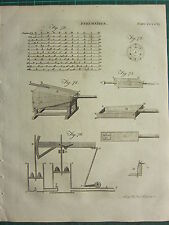 1797 GEORGIAN PRINT ~ PNEUMATICS PUMPS BELLOWS APPARTATUS DIAGRAMS