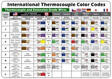 color codes ebayinternational thermocouple color codes magnetic chart