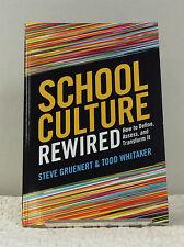 SCHOOL CULTURE REWIRED: HOW TO DEFINE ASSESS & TRANSFORM IT Steve Gruenert 2015